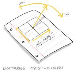 ideas.edudoodle